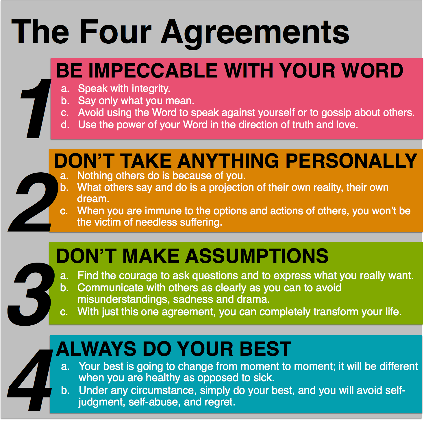 The Four Agreements Selol Ink