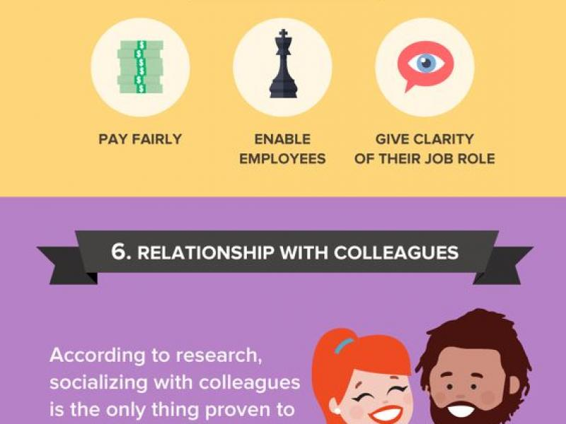 10 Pillars of Employee Engagement