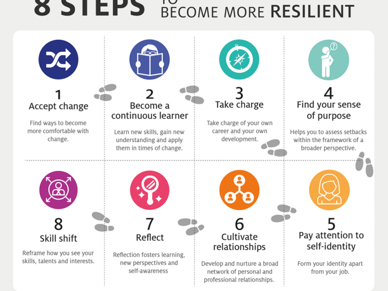 8 Steps to Personal Resilience