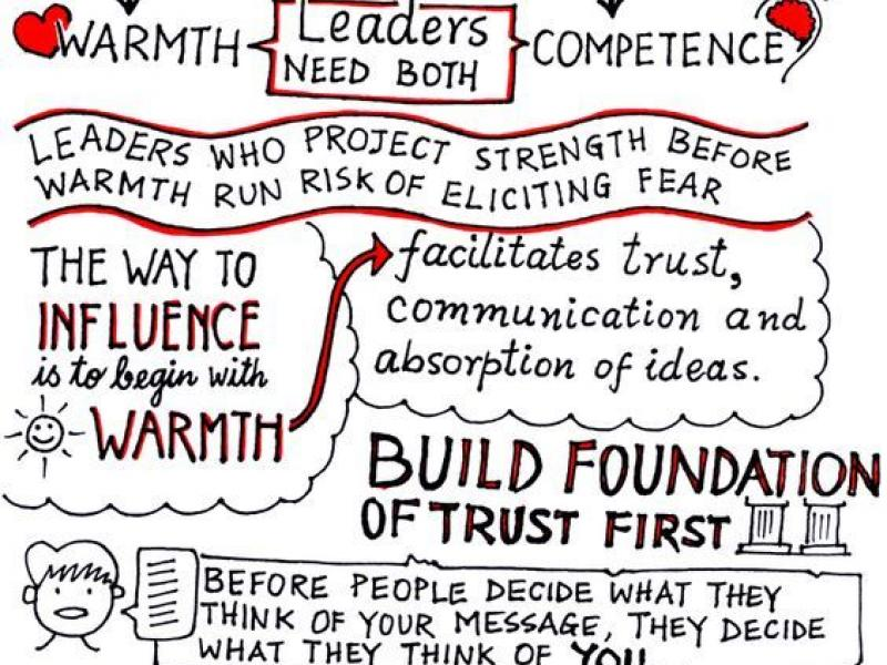 Connect Then Lead - Leaders Need Both Warmth and Competence