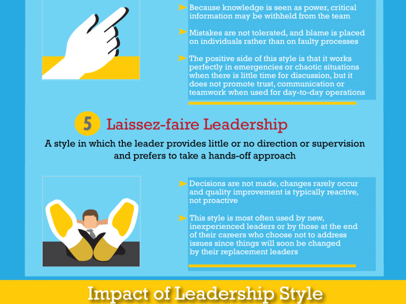 How Nursing Leadership Styles Can Impact Patient Outcomes
