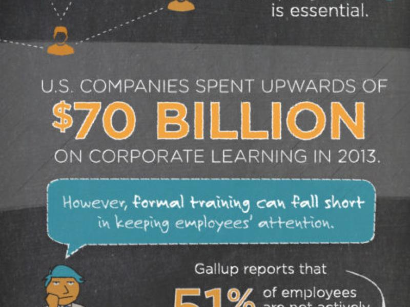 Social Learning and Informal Workplace Learning Experiences