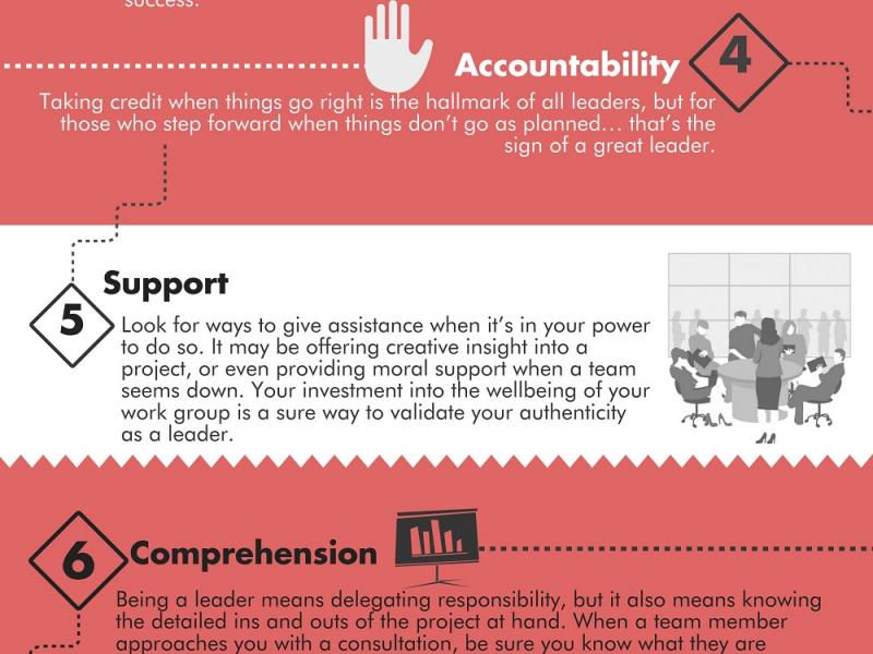 10 Ways to Be an Authentic Leader