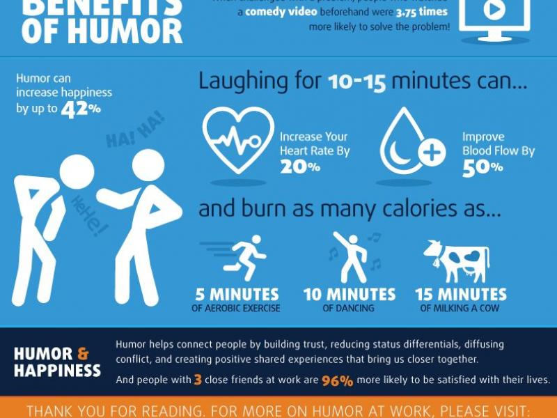Why You Should Laugh at Work