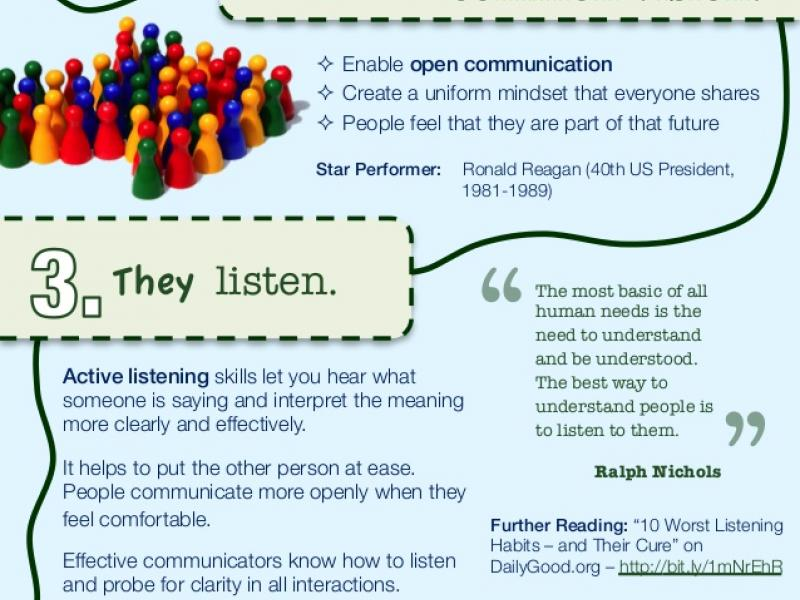 5 Things Great Communicators Do