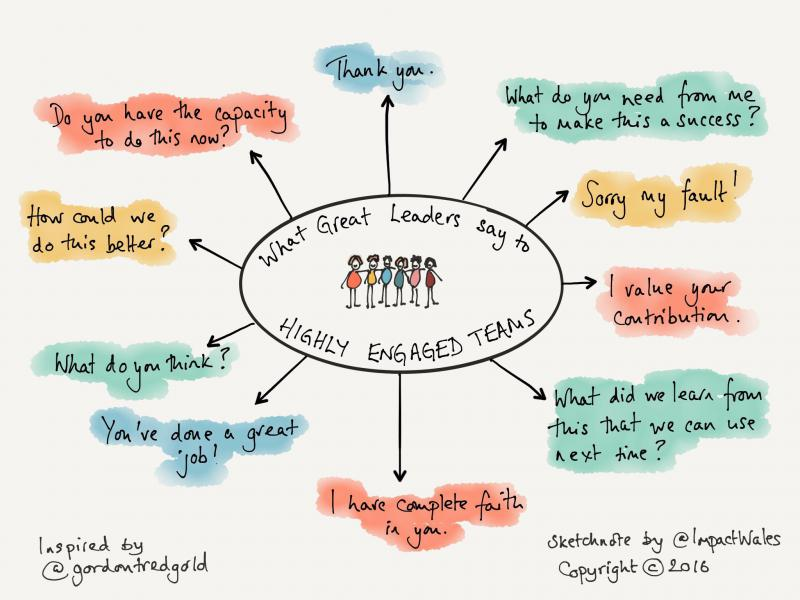 What Great Leaders Say to Highly Engaged Teams